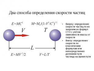 Два способа определения скорости частиц Вверху: определение скорости частиц по и