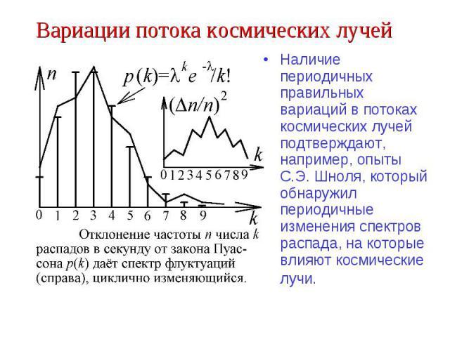 Вариации потока космических лучей Наличие периодичных правильных вариаций в потоках космических лучей подтверждают, например, опыты С.Э. Шноля, который обнаружил периодичные изменения спектров распада, на которые влияют космические лучи.