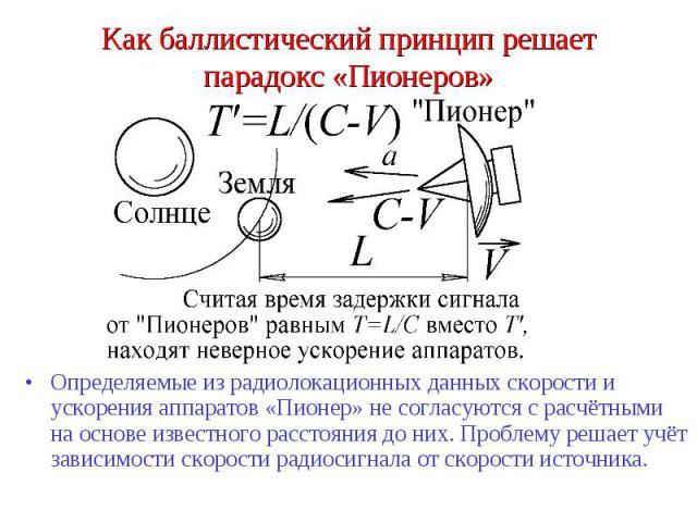 Как баллистический принцип решает парадокс «Пионеров» Определяемые из радиолокационных данных скорости и ускорения аппаратов «Пионер» не согласуются с расчётными на основе известного расстояния до них. Проблему решает учёт зависимости скорости радио…