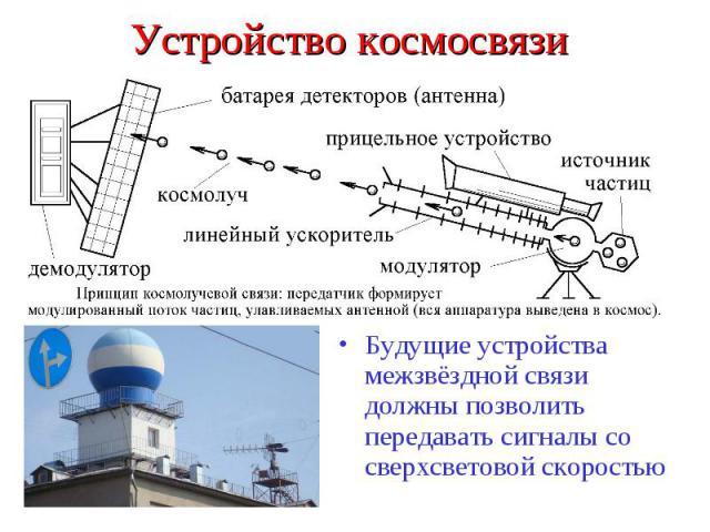 Устройство космосвязи Будущие устройства межзвёздной связи должны позволить передавать сигналы со сверхсветовой скоростью