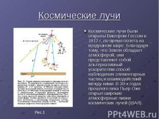 Космические лучи Космические лучи были открыты Виктором Гессом в 1912 г. во врем