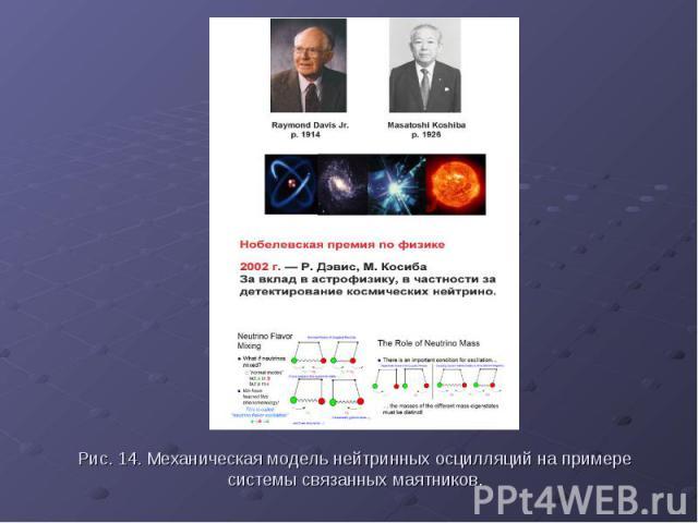 Рис. 14. Механическая модель нейтринных осцилляций на примере системы связанных маятников.