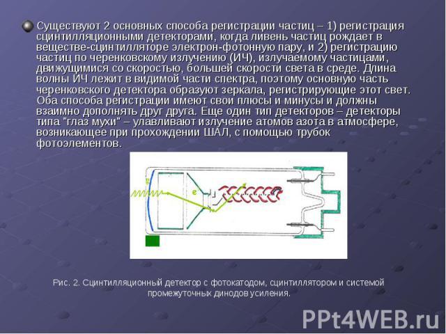 Существуют 2 основных способа регистрации частиц – 1) регистрация сцинтилляционными детекторами, когда ливень частиц рождает в веществе-сцинтилляторе электрон-фотонную пару, и 2) регистрацию частиц по черенковскому излучению (ИЧ), излучаемому частиц…