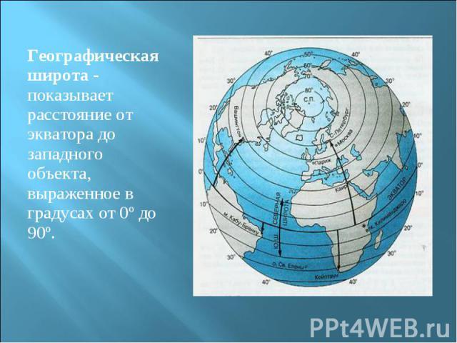 Географическая широта - показывает расстояние от экватора до западного объекта, выраженное в градусах от 0º до 90º. Географическая широта - показывает расстояние от экватора до западного объекта, выраженное в градусах от 0º до 90º.