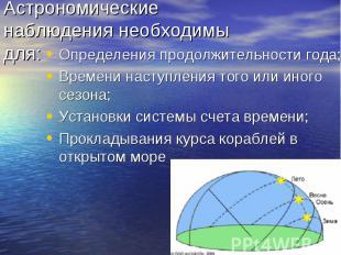 Астрономические наблюдения необходимы для: Определения продолжительности года; В