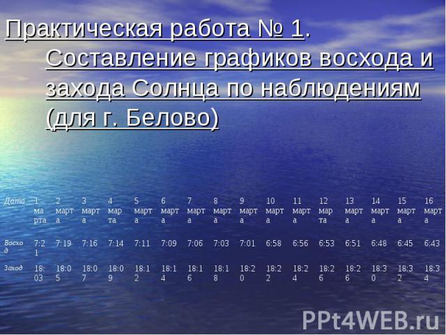 Практическая работа № 1. Составление графиков восхода и захода Солнца по наблюдениям (для г. Белово)