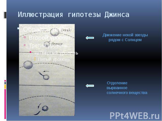 Иллюстрация гипотезы Джинса