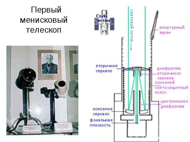 Первый менисковый телескоп Первый менисковый телескоп