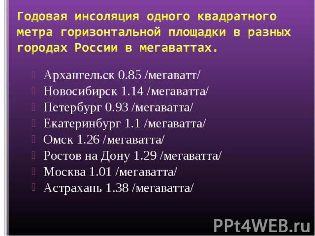 Архангельск 0.85 /мегаватт/ Архангельск 0.85 /мегаватт/ Новосибирск 1.14 /мегаватта/ Петербург 0.93 /мегаватта/ Екатеринбург 1.1 /мегаватта/ Омск 1.26 /мегаватта/ Ростов на Дону 1.29 /мегаватта/ Москва 1.01 /мегаватта/ Астрахань 1.38 /мегаватта/