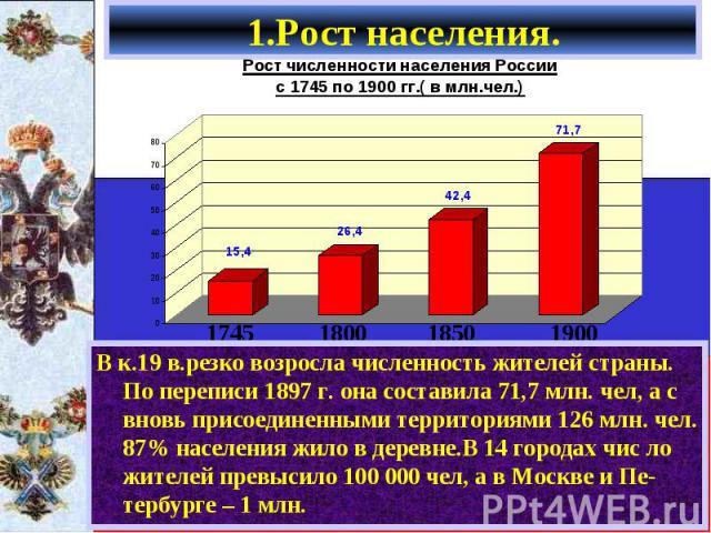 В к.19 в.резко возросла численность жителей страны. По переписи 1897 г. она составила 71,7 млн. чел, а с вновь присоединенными территориями 126 млн. чел. 87% населения жило в деревне.В 14 городах чис ло жителей превысило 100 000 чел, а в Москве и Пе…