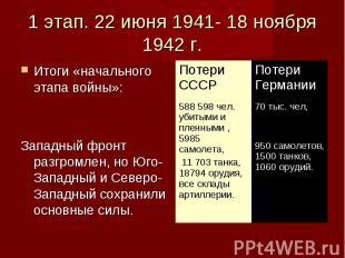 1 этап. 22 июня 1941- 18 ноября 1942 г. Итоги «начального этапа войны»: Западный