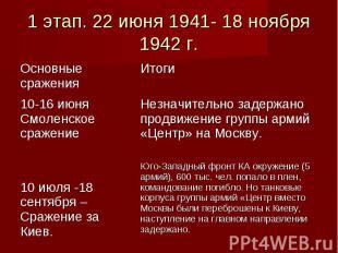 1 этап. 22 июня 1941- 18 ноября 1942 г.