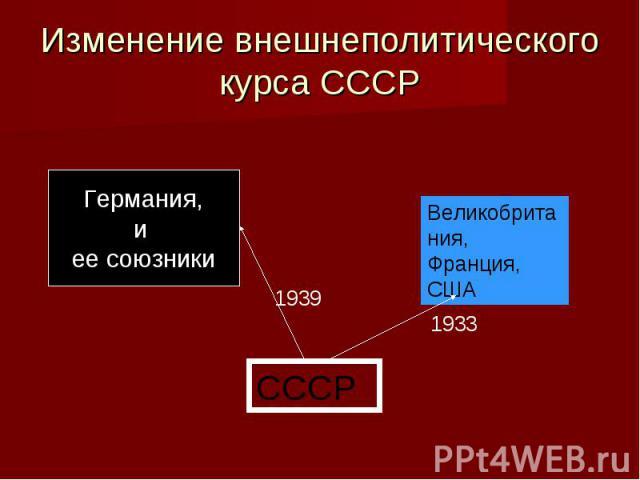 Изменение внешнеполитического курса СССР