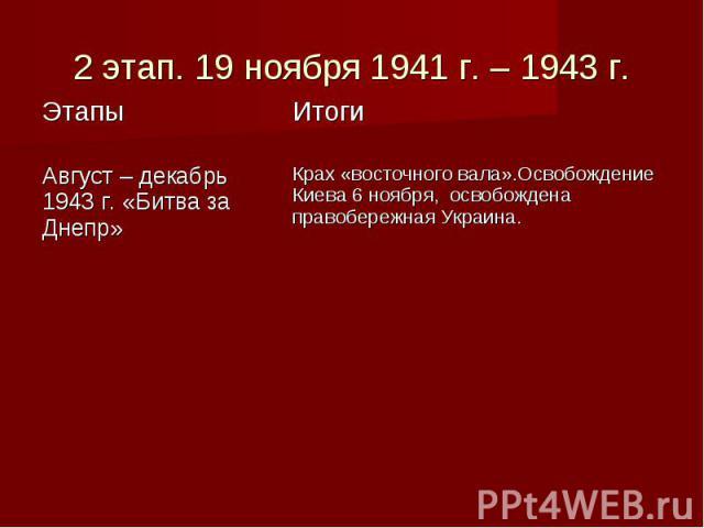2 этап. 19 ноября 1941 г. – 1943 г.