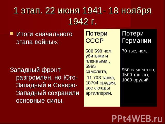 1 этап. 22 июня 1941- 18 ноября 1942 г. Итоги «начального этапа войны»: Западный фронт разгромлен, но Юго-Западный и Северо-Западный сохранили основные силы.