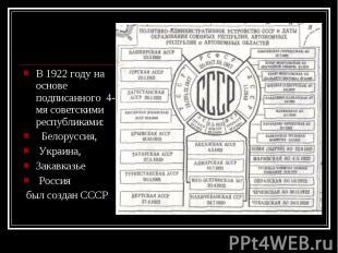 В 1922 году на основе подписанного 4-мя советскими республиками: В 1922 году на