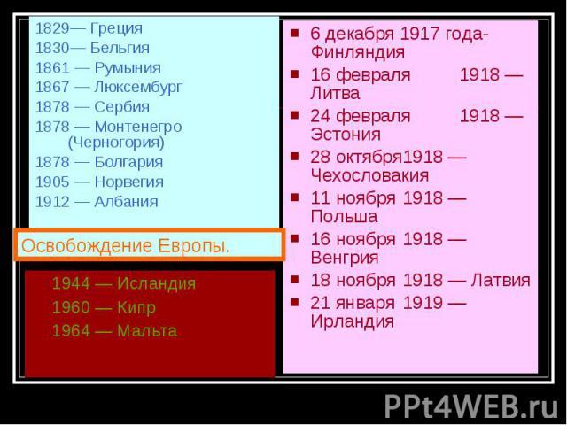 1944 — Исландия 1944 — Исландия 1960 — Кипр 1964 — Мальта