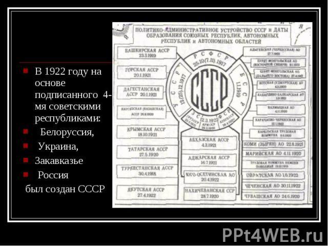 В 1922 году на основе подписанного 4-мя советскими республиками: В 1922 году на основе подписанного 4-мя советскими республиками: Белоруссия, Украина, Закавказье Россия был создан СССР