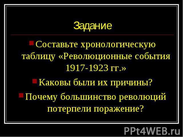 Составьте хронологическую таблицу «Революционные события 1917-1923 гг.» Составьте хронологическую таблицу «Революционные события 1917-1923 гг.» Каковы были их причины? Почему большинство революций потерпели поражение?