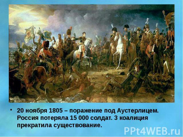 20 ноября 1805 – поражение под Аустерлицем. Россия потеряла 15 000 солдат. 3 коалиция прекратила существование. 20 ноября 1805 – поражение под Аустерлицем. Россия потеряла 15 000 солдат. 3 коалиция прекратила существование.