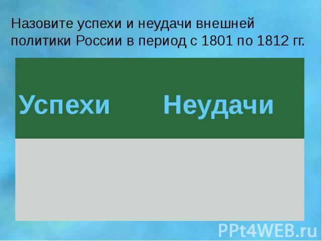 Назовите успехи и неудачи внешней политики России в период с 1801 по 1812 гг.