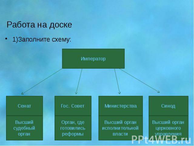 Работа на доске 1)Заполните схему: