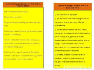 Система государственных органов власти Киевской Руси: 1)Великий киевский к