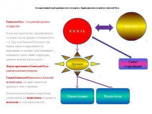 Государственный строй древнерусского государства. Территориальное устройство кие
