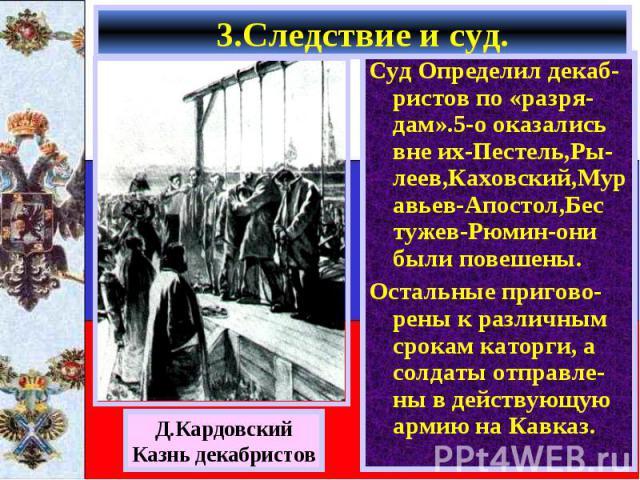 Суд Определил декаб-ристов по «разря-дам».5-о оказались вне их-Пестель,Ры-леев,Каховский,Муравьев-Апостол,Бес тужев-Рюмин-они были повешены. Суд Определил декаб-ристов по «разря-дам».5-о оказались вне их-Пестель,Ры-леев,Каховский,Муравьев-Апостол,Бе…