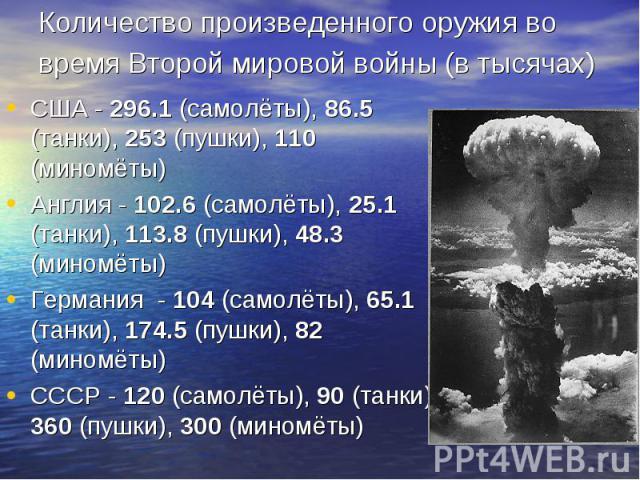 США - 296.1 (самолёты), 86.5 (танки), 253 (пушки), 110 (миномёты) США - 296.1 (самолёты), 86.5 (танки), 253 (пушки), 110 (миномёты) Англия - 102.6 (самолёты), 25.1 (танки), 113.8 (пушки), 48.3 (миномёты) Германия - 104 (самолёты), 65.1 (танки), 174.…