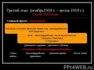 Третий этап (ноябрь1918 г. – весна 1919 г.) Осень 1918 года Главный фронт – Вост