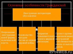 Основные особенности Гражданской войны в России: