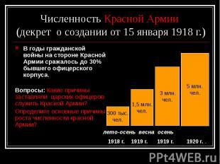 Численность Красной Армии (декрет о создании от 15 января 1918 г.) В годы гражда