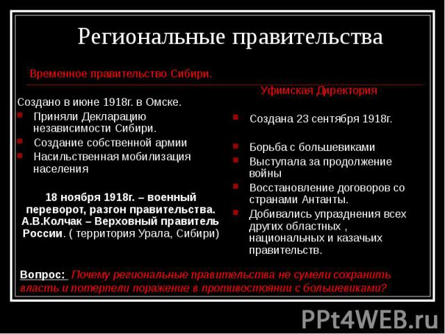 Региональные правительства Временное правительство Сибири. Создано в июне 1918г. в Омске. Приняли Декларацию независимости Сибири. Создание собственной армии Насильственная мобилизация населения 18 ноября 1918г. – военный переворот, разгон правитель…