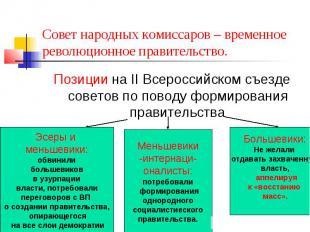 Совет народных комиссаров – временное революционное правительство. Позиции на II