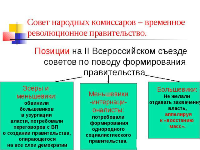 Совет народных комиссаров – временное революционное правительство. Позиции на II Всероссийском съезде советов по поводу формирования правительства