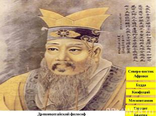 a comparison on the lives and beliefs of confucius and buddha The role and status of women in buddhism and confucianism essay 1186 words | 5 pages in any religion in the word is known to be controversial in buddhism and confucianism, women are seen as unequal and some of their belief.