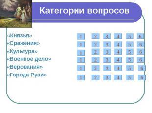 «Князья» «Князья» «Сражения» «Культура» «Военное дело» «Верования» «Города Руси»