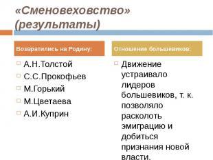 А.Н.Толстой А.Н.Толстой С.С.Прокофьев М.Горький М.Цветаева А.И.Куприн