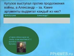 Кутузов выступал против продолжения войны, а Александр – за. Какие аргументы выд