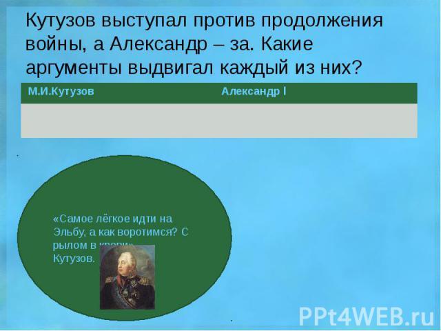 Кутузов выступал против продолжения войны, а Александр – за. Какие аргументы выдвигал каждый из них?