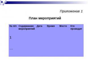 Приложение 1 План мероприятий