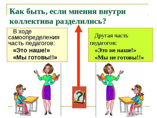Как быть, если мнения внутри коллектива разделились? Другая часть педагогов: «Это не наше!» «Мы не готовы!!»
