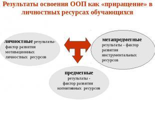 Результаты освоения ООП как «приращение» в личностных ресурсах обучающихся