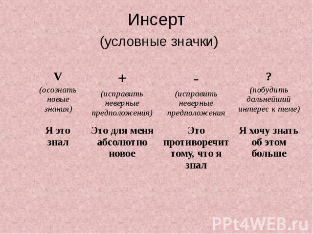 Инсерт (условные значки)