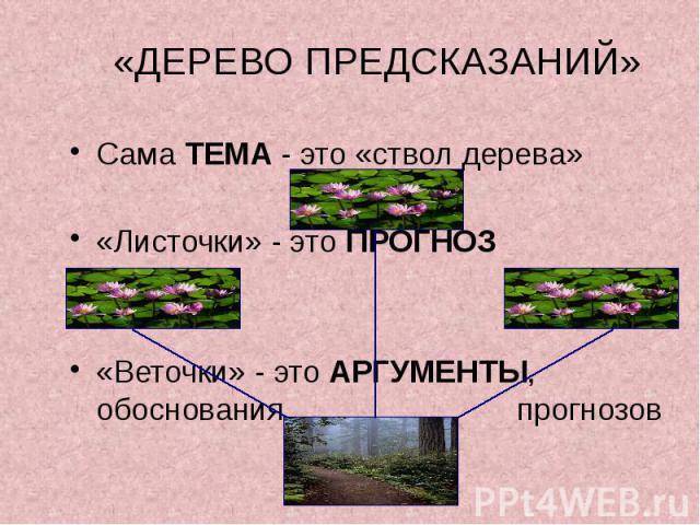 «ДЕРЕВО ПРЕДСКАЗАНИЙ» Сама ТЕМА - это «ствол дерева» «Листочки» - это ПРОГНОЗ «Веточки» - это АРГУМЕНТЫ, обоснования прогнозов