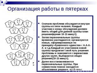Организация работы в пятерках Сначала проблема обсуждается внутри группы из пяти