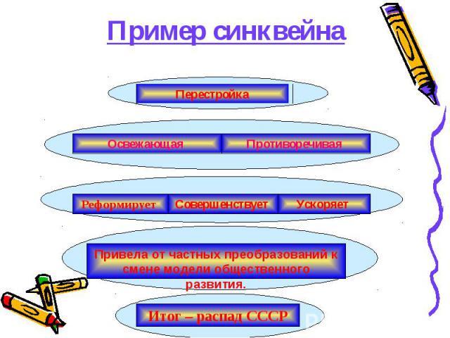 Пример синквейна