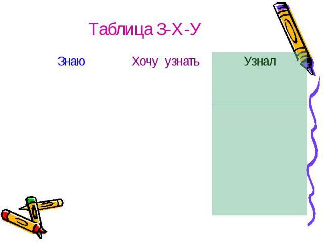 Таблица З-Х-У