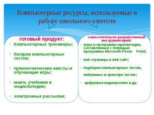 Компьютерные ресурсы, используемые в работе школьного учителя готовый продукт: К